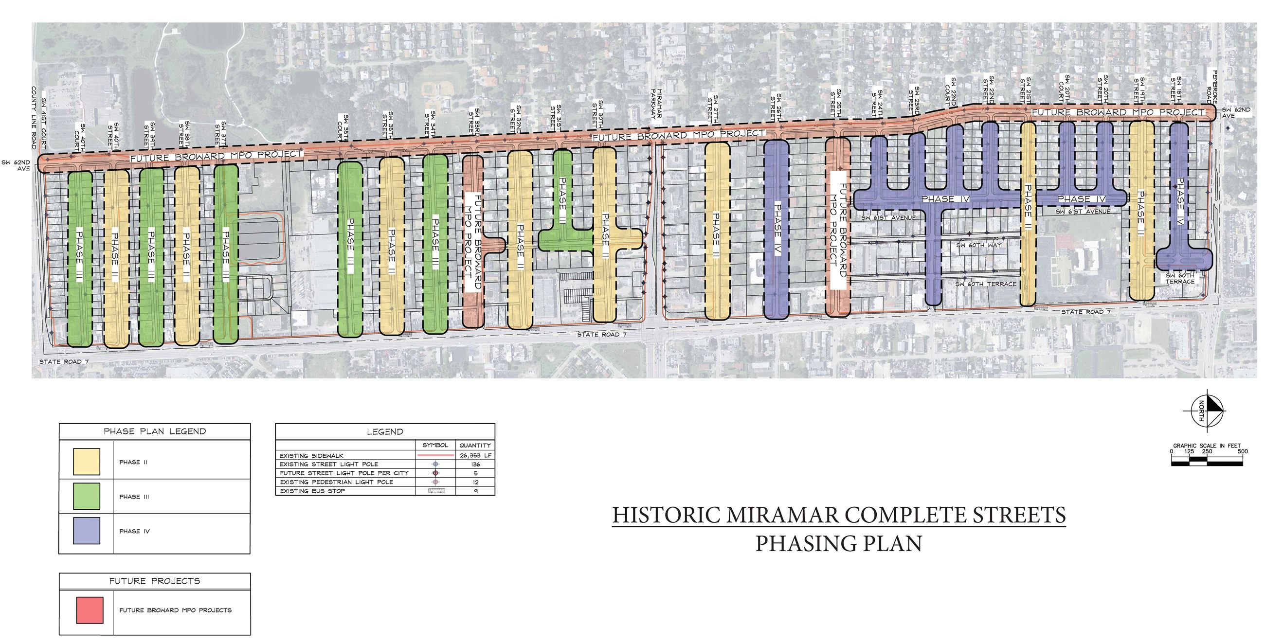 Historic Miramar Complete Streets Phasing Plan